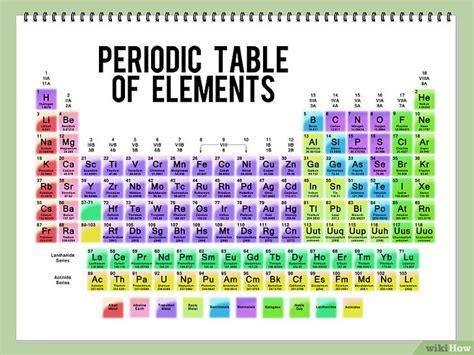 how to find protons neutrons electrons het aantal neutronen protonen en elektronen bepalen wikihow