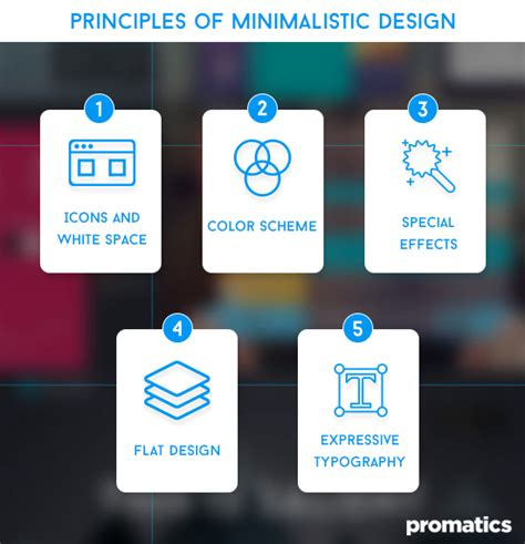 Minimalist Design Principles by Guide How To Build Minimalistic Ui Design In Your