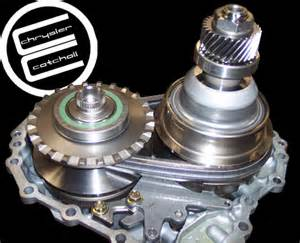 Chrysler Cvt Transmission What Exactly Is A Cvt Transmission Chrysler Catchall