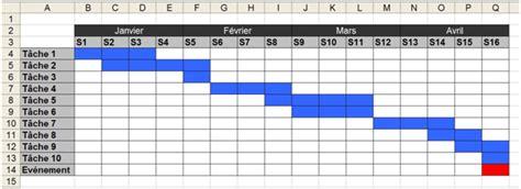 logiciel diagramme de gantt en ligne gratuit diagramme de gantt logiciel en ligne gallery how to