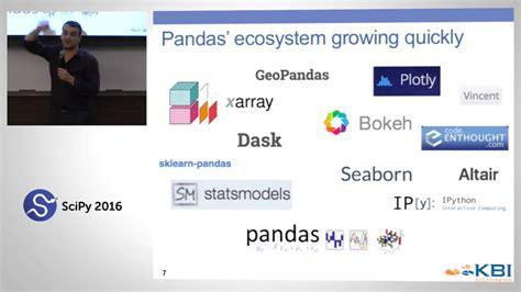 pandas tutorial github analyzing and manipulating data with pandas beginner