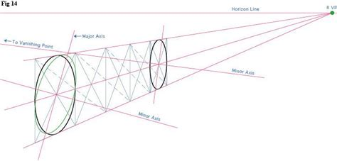tutorial illustrator perspective tool perspective ellipse drawing tutorial with adobe