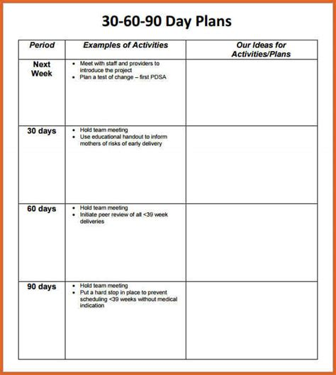 30 Day Mba Pdf Free by Day Plan Downloaddaytemplatefinalppt Plan Templates