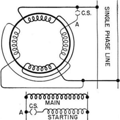 single phase motor winding diagram ac motor windings ac wiring diagram and circuit schematic