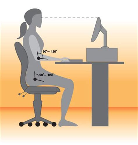 Proper Sitting Ergonomics And Lifting Mechanics Best Office Chair For Lower Back And Hip Pain
