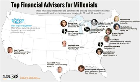 the state of investment professionals how will investment professionals survive current trends books best financial advisors for millenials