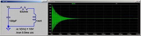 oscilacion electronica electr 243 nica y ciencia el circuito rlc serie oscilaciones