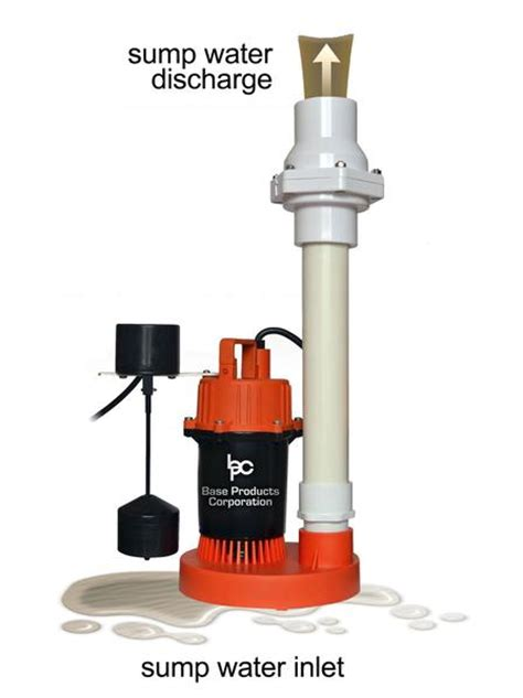automatic water for basement base products sp3000 primary sump