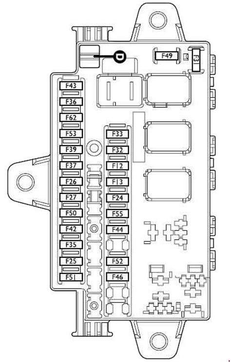Fiat Ducato (2002 - 2006) - fuse box diagram - Auto Genius