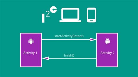 activity android android switching between activities