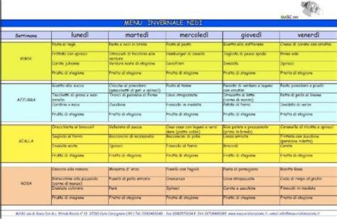 tabella alimenti svezzamento la mensa