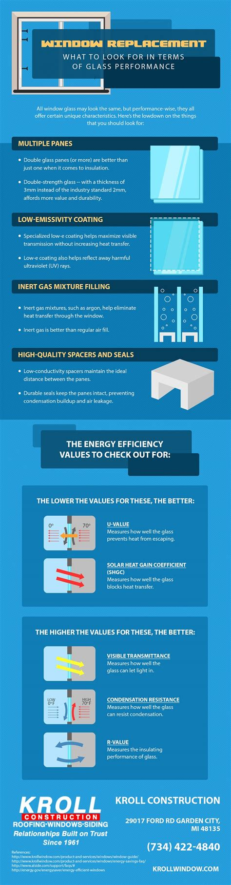 window terminology interior design infographics infographics window replacement what to look for in terms