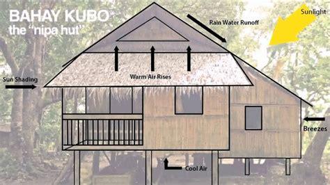 modern nipa hut floor plans elegant nipa hut design
