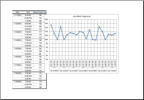blood sugar data record table  chart ms excel excel