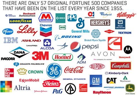 fortune 500 companies list fortune 500 company logo www pixshark com images