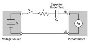 capacitor leakage tester circuit seeing how capacitors work is invaluable says keithley