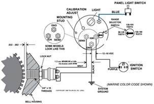 wiring diagram the panel with tachometer wiring diagram rev counter wiring diagram vdo tach