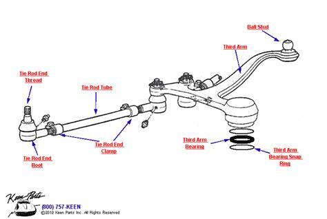 tie rod diagram 1962 corvette steering assembly parts parts