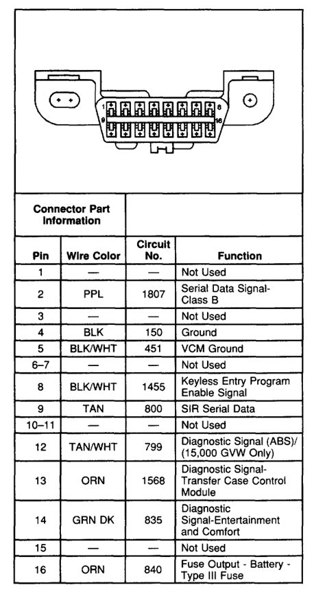 2004 chevy silverado obd wiring best site wiring diagram i need the color coded wiring diagram of an obd ll port located on a gmc 3500 2000