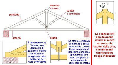 definizione tettoia tetto a capriate territorioscuola enhanced wiki alfa