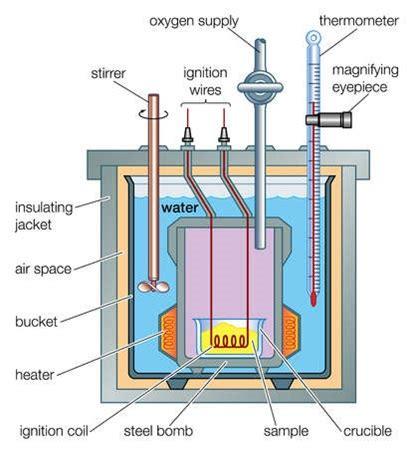 k heat of hydration calculate heat of hydration civil engineers pk