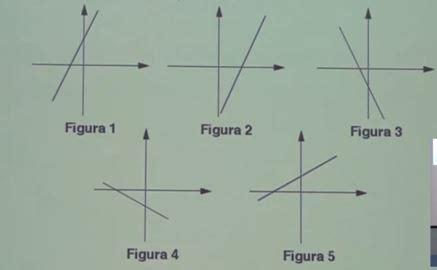bocconi test d ingresso test ingresso bocconi geometria analitica la retta