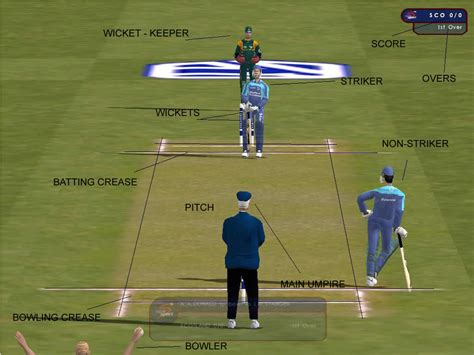 Points Of Cricket Explained by Eli5 Cricket Seriously Like I M 5 Years
