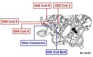 solved what is the firing order nissan titan 2007 fixya