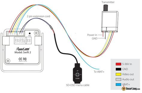 sony ccd wiring diagram ccd connectors