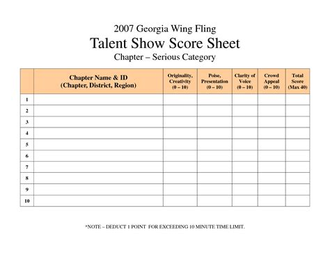judging card template best photos of car show score card talent show score