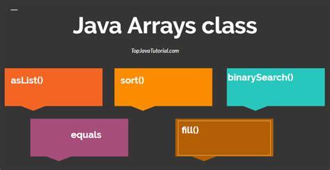 java pattern equals java arrays class top java tutorial