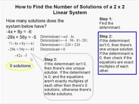 how to see the how to find the number of solutions of a 2 x 2 system of equations youtube