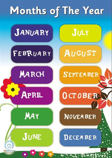 themes for english play months of the year classroom poster english classroom