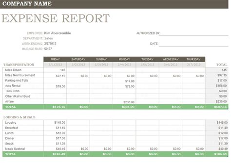 expense forecast template expense report template free 2016 free business template