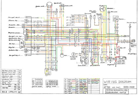 nest wiring diagram uk s plan ewiring