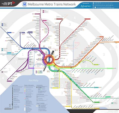 pin  transit