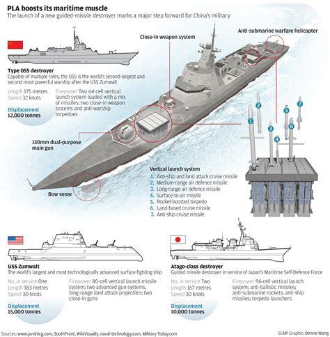 Jaket Bomber Jumbo Big Size Taslan Anti Air Xxxl Hijau Army 1 china boosts naval power with asia s most advanced warship