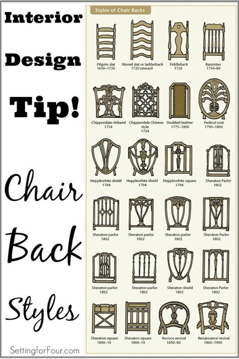 How To Determine Your Decorating Style by Design And Decor Tip Chair Back Styles Setting For Four