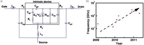 pengganti kapasitor milar rf inductor equivalent circuit 28 images inductors inductance calculations formulas