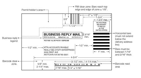 shows the format for business reply mail