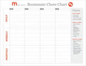 i like the chores that are on here we could each pick
