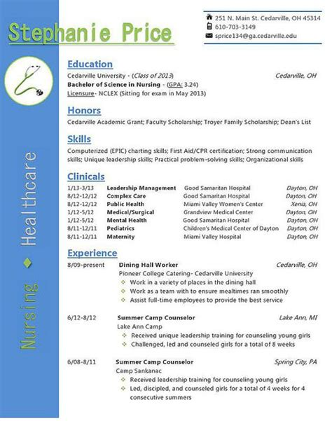 Certified Registered Anesthetist Resume Anesthetist Resume Templates