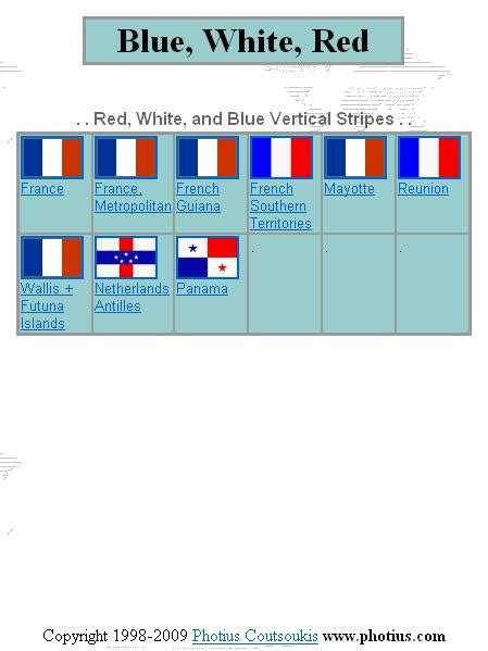 flags of the world red white blue vertical stripes red white blue flag vertical