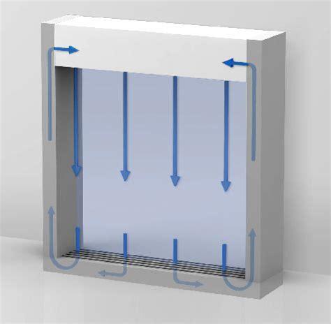 air curtain catalogue technology how do air curtains works