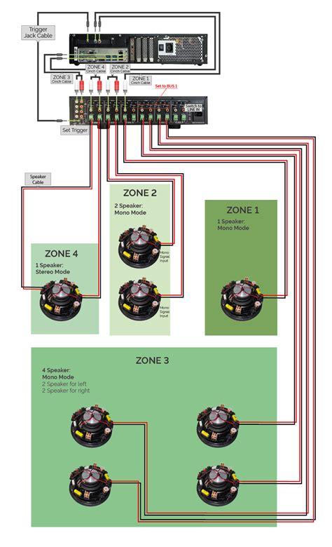 server wiring diagram server software diagram sewacar co
