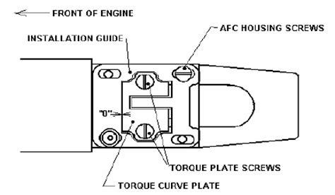 turning   p pump