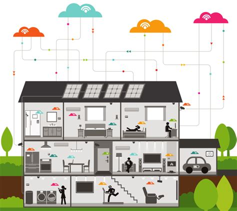 future of the connected home and community iot