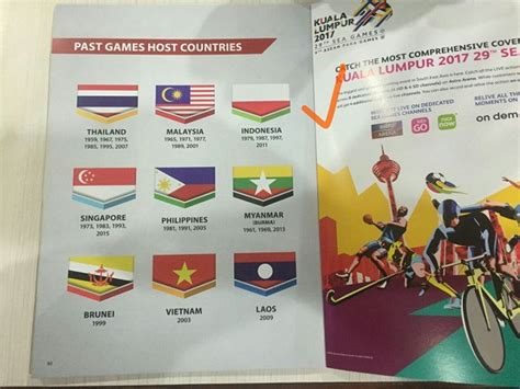 Original Buku Geologi Lingkungan alahmak 4 negara ini jadi korban malaysia di sea 2017 indonesia paling parah