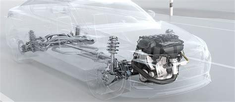 pay  major repairs  buy   car car