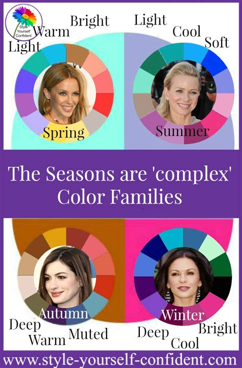season colors seasonal color analysis